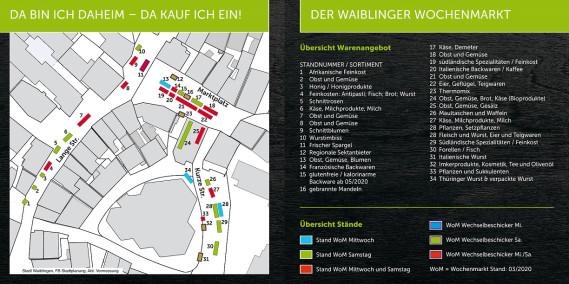 Standplan Waiblinger Wochenmarkt