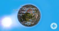 Waiblingen in 360-Grad-Optik